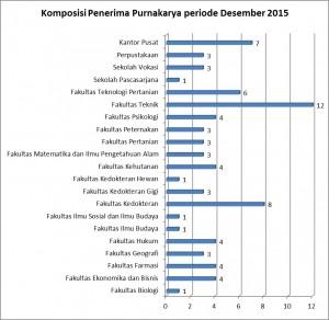 2015-satyalancana-grafik-1